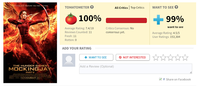 the hunger games mockingjay part 2 rotten tomatoes fresh