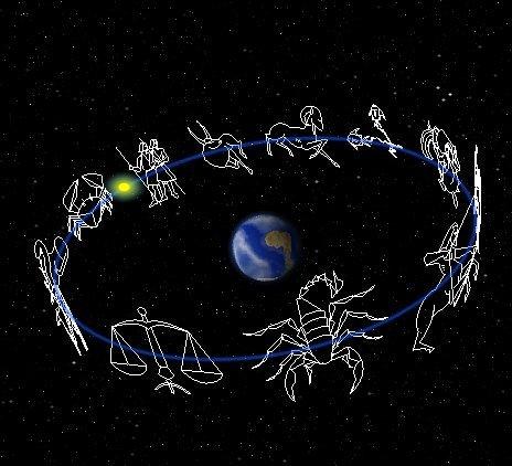 Zodiak capricorn 22 desember 20 januari umum banyak orang orang
