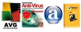 Anti-virus softwares