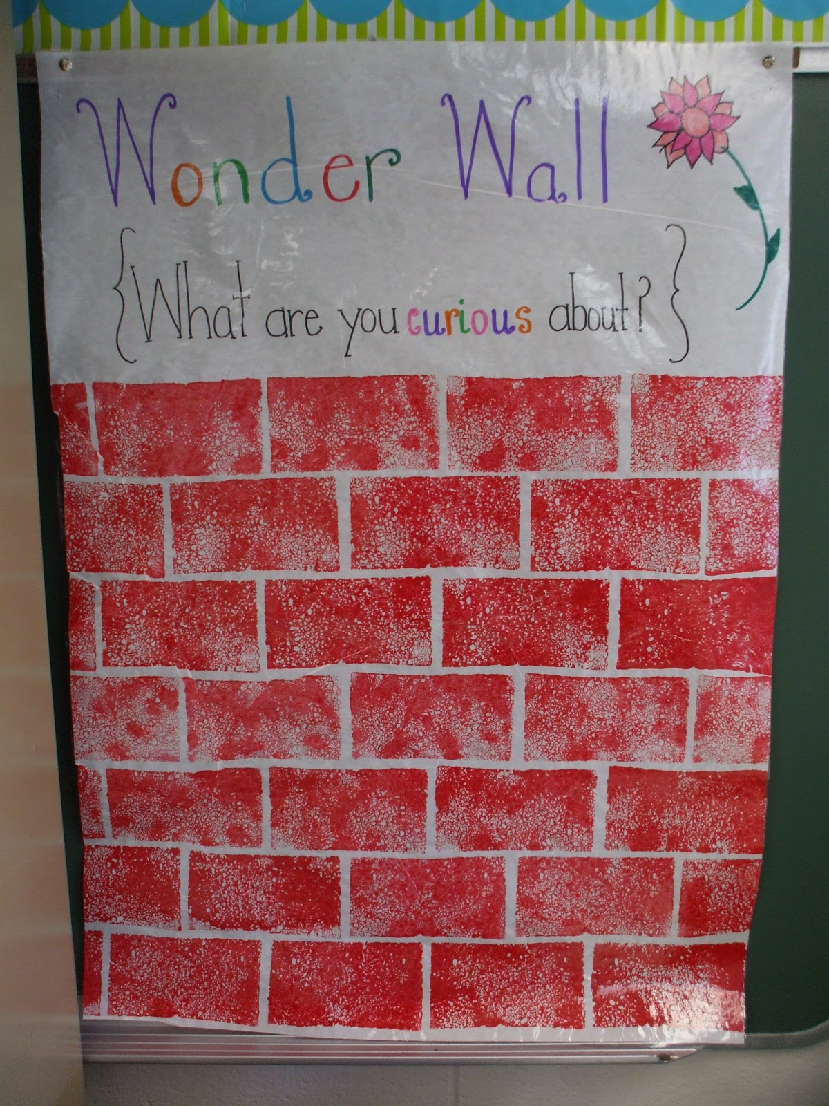 Classroom Decoration Ideas Questions ~ Welcome to first grade room wonder wall