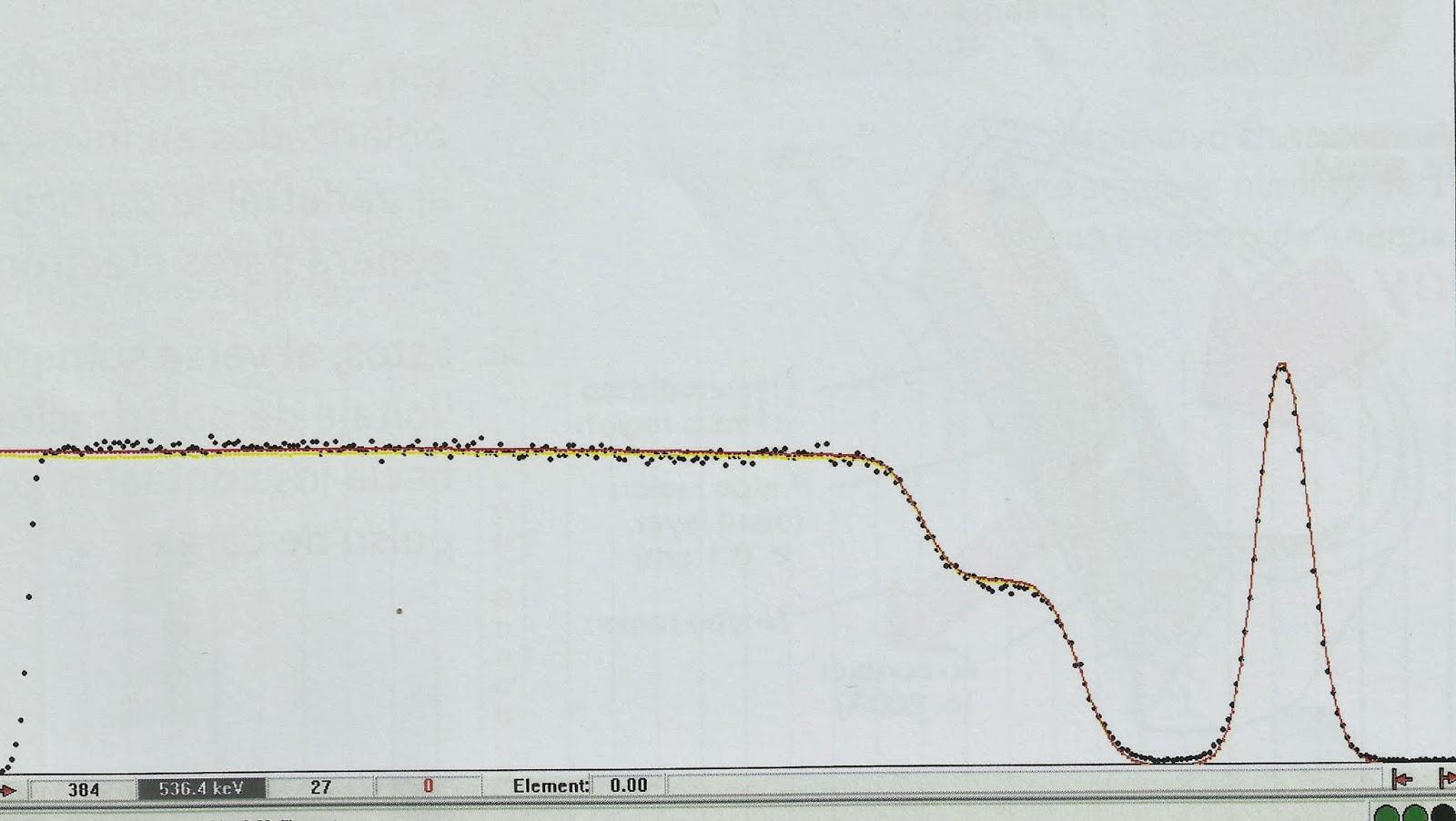 Espectro correspondiente al Aluminio