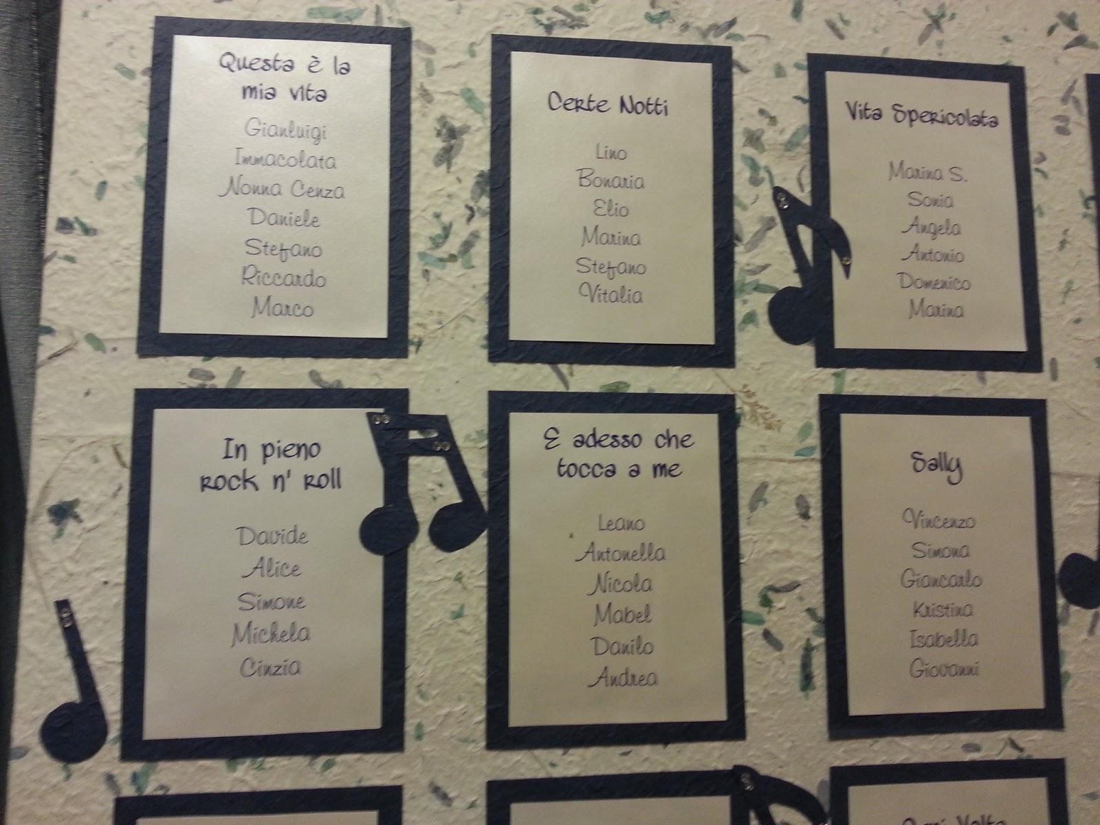 Famoso Idea tableau - Fai da te - Forum Matrimonio.com TV41