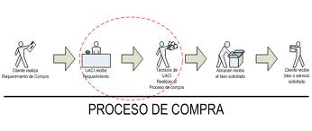 Ejemplo de manual de la organizacion de una empresa