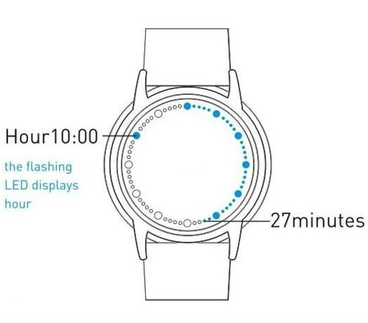 tokyo flash abyss touch screen led watch jam tangan layar sentuh