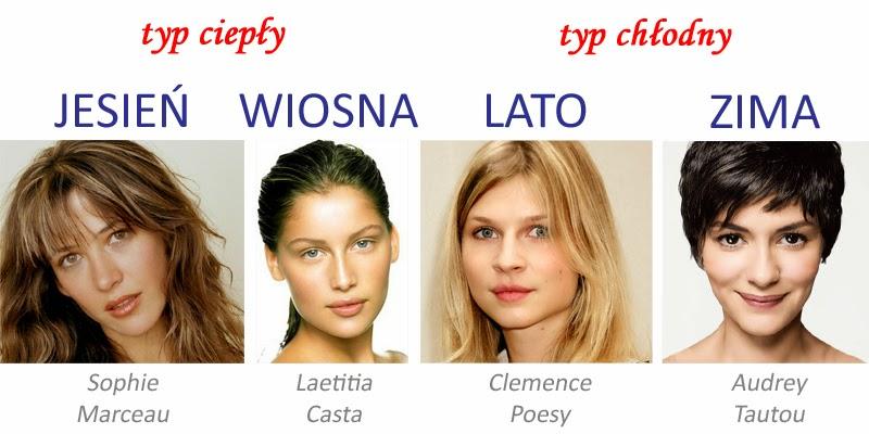 Kosmetolog Radzi Makijaż Biżuteria I Ubiór Zgodny Z Typem