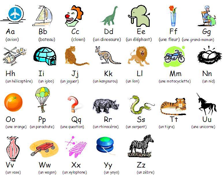 Alphabet Illustr Imagiers Fiches Pour Apprendre Vocabulaire