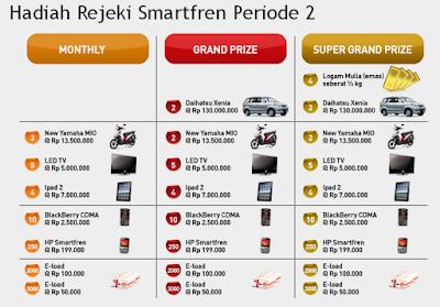 Promo Smartfren Terbaru