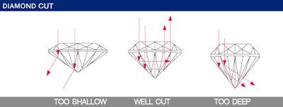 diamond jewelry, gold jewelry, ngg, wedding ring, ทองของหมั้น, แหวนคู่, แหวนหมั้น แหวนแต่งงาน, แหวนเพชร