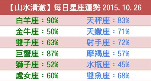 【山水清澈】每日星座運勢2015.10.26