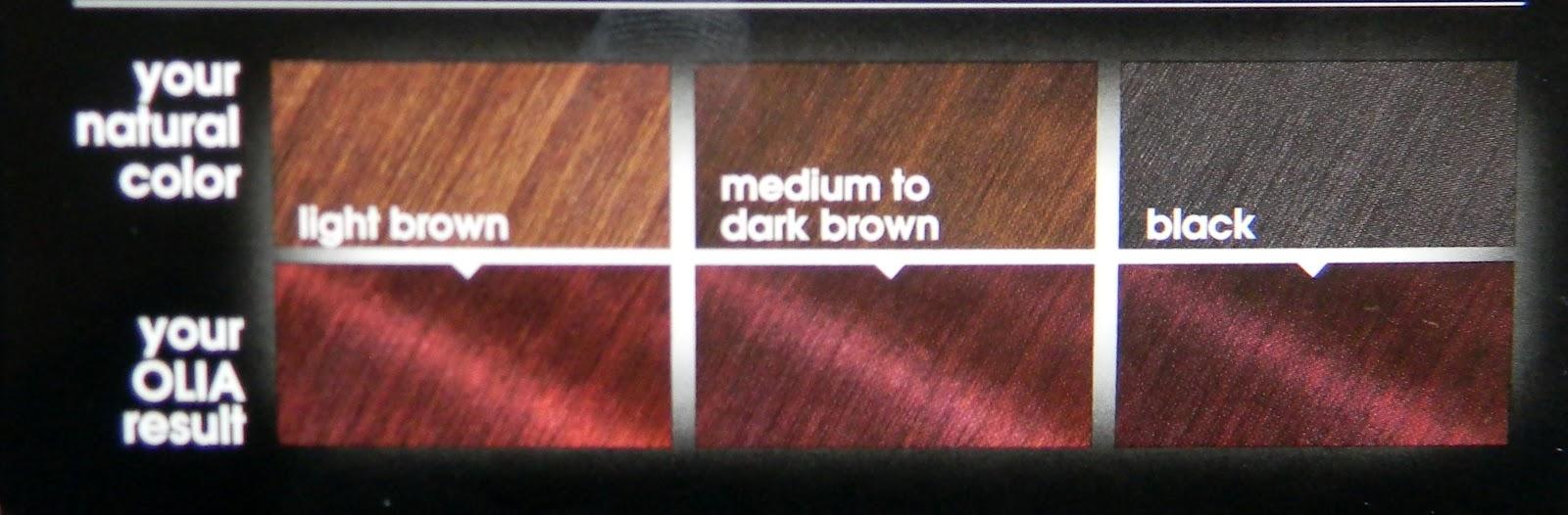Dark Intense Auburn Red Hair Color Dark intense auburn!