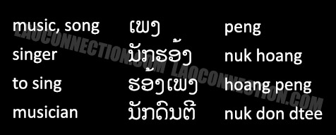 Lao Language:  Music Related Words - written in Lao and English