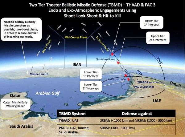 la+proxima+guerra+mapa+escudo+antimisiles+eeuu+en+golfo+persico+ataque+misiles+de+iran