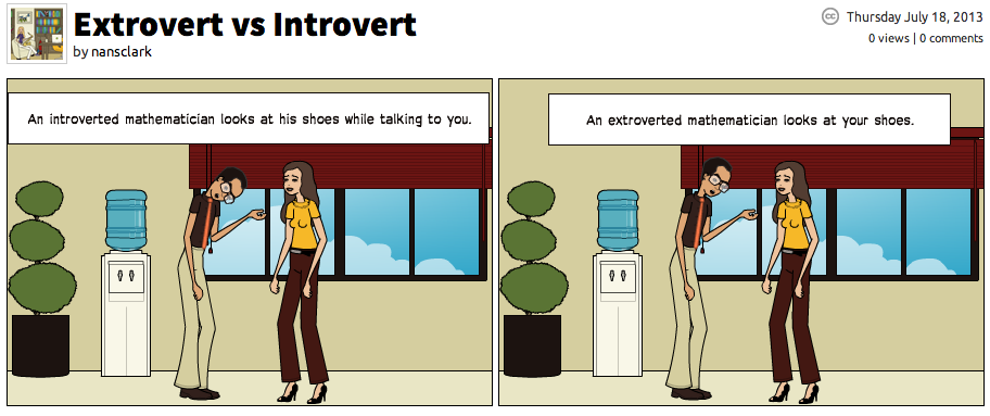 Image gallery extrovert cartoon for Introvert vs extrovert