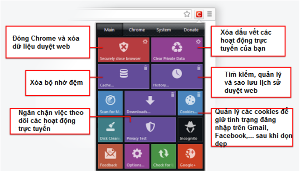 http://www.hoangdh.com/2014/04/5-extension-chrome-bao-ve-ban-khi-luot.html