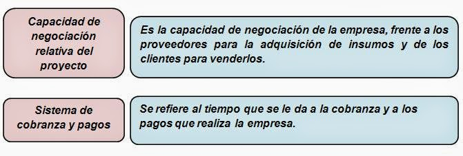 factores del monto exigible-plan de inversion