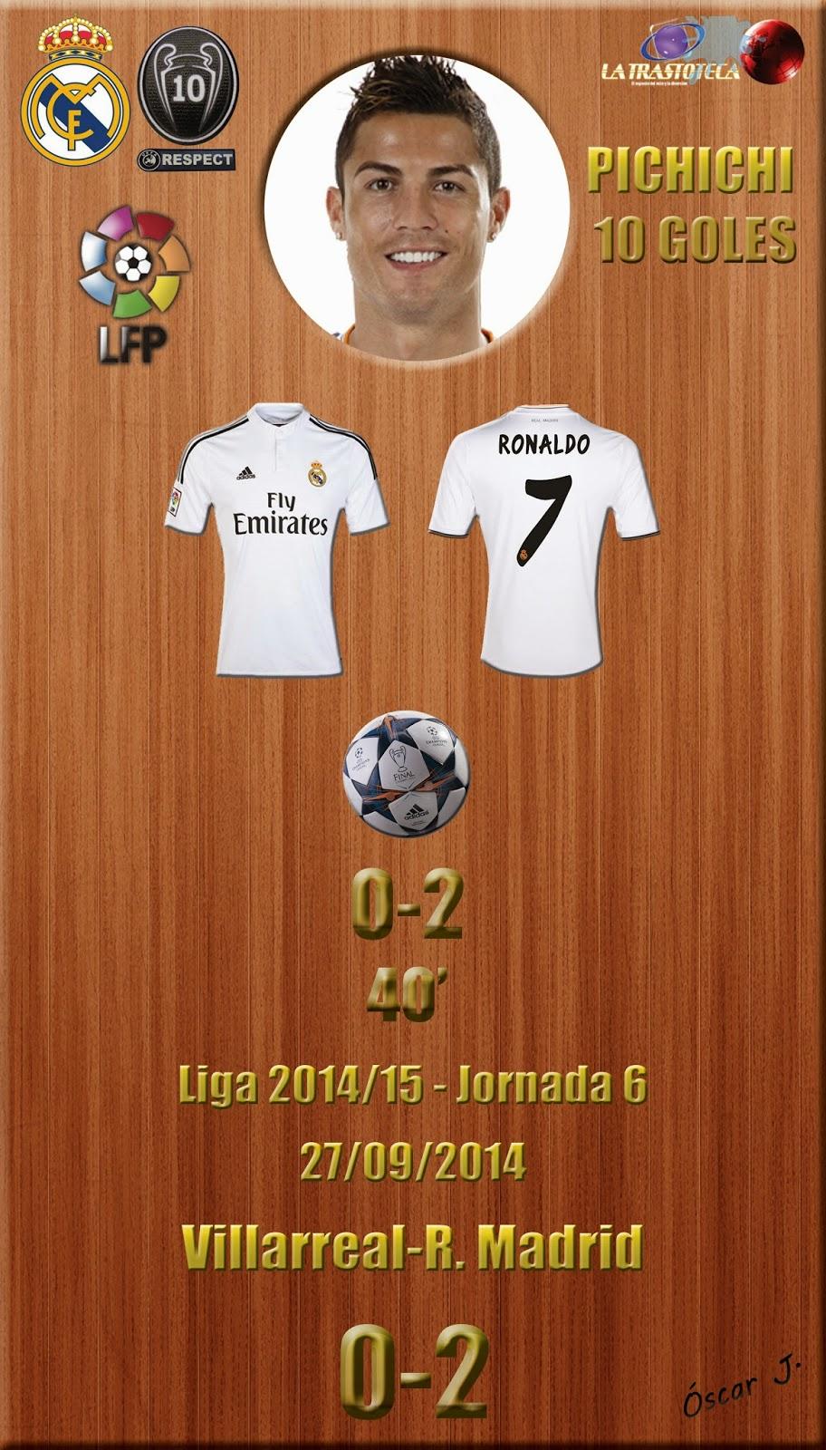 Cristiano Ronaldo (0-2) - Liga 2014/15. Jornada 6 (27/9/2014)