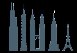 Comparación Torre Eiffel con rascacielos del mundo