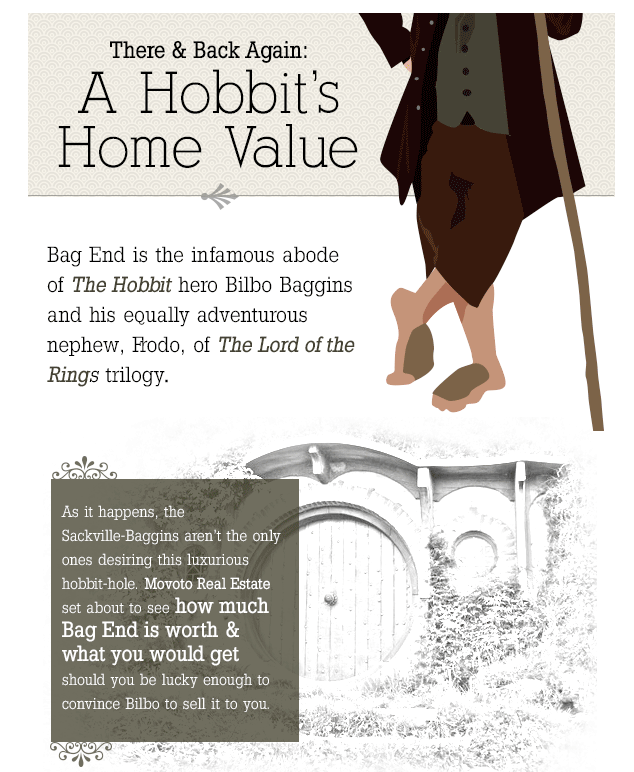 the hobbit movie blog: Bilbo Baggins' House Plan on frodo baggins home, africa mud roof floor plan, art of animation floor plan, bilbo's floor plan, bilbo baggins floor plan,