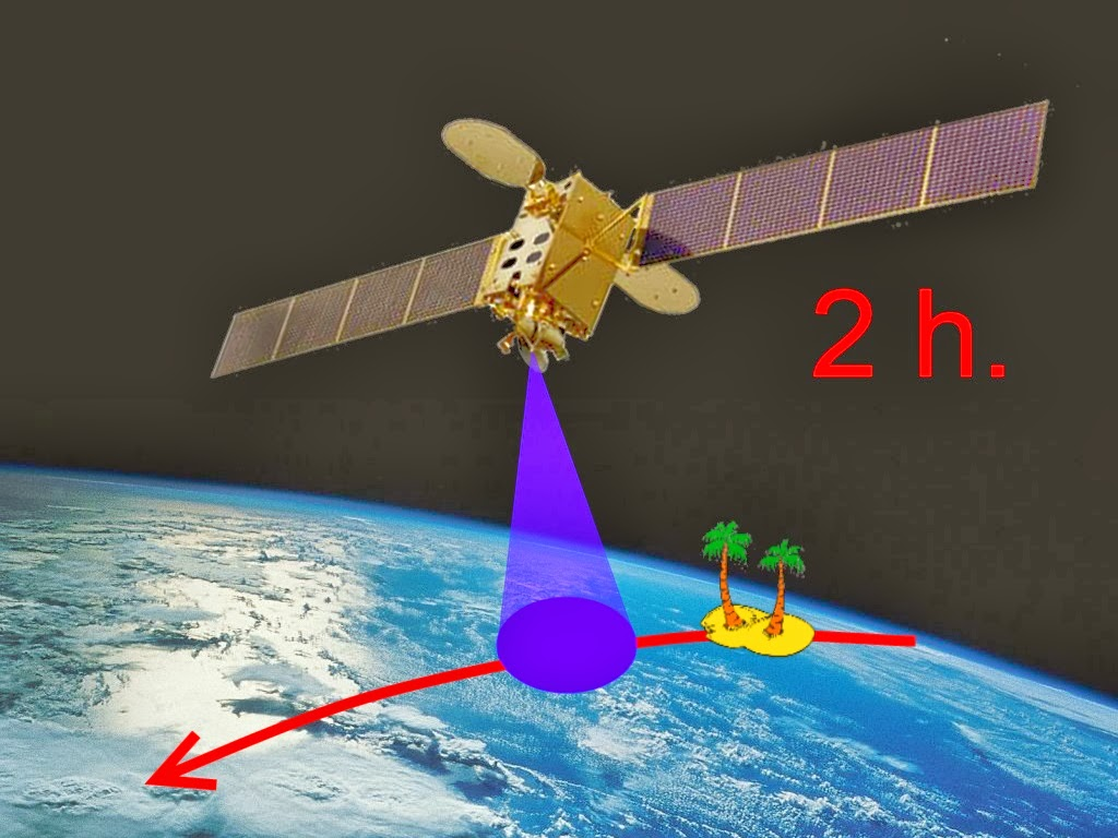 The communications satellite crosses over the island every 2 hours.