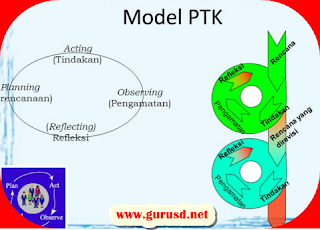Inilah Model-Model Penelitian Tindakan Kelas Dari Para Ahli