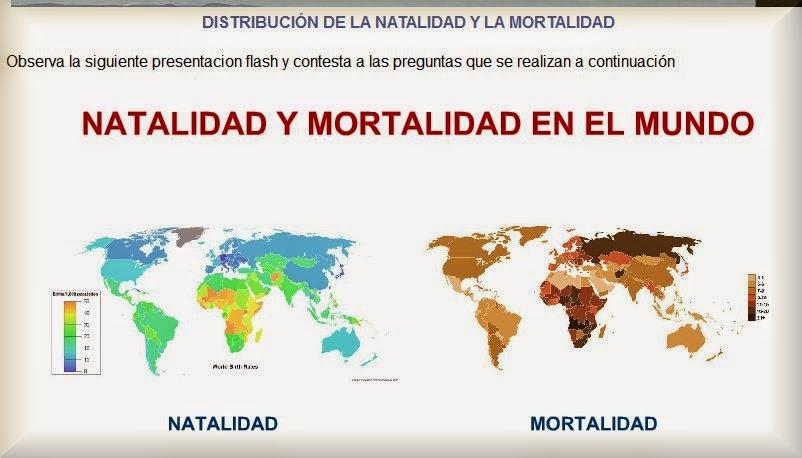 http://contenidos.educarex.es/sama/2010/csociales_geografia_historia/segundoeso/tema14/natalidadymortalidad.html