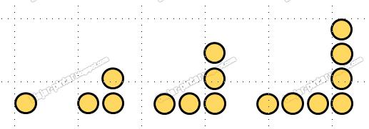 Macam-macam Pola Barisan Bilangan Dalam Matematika
