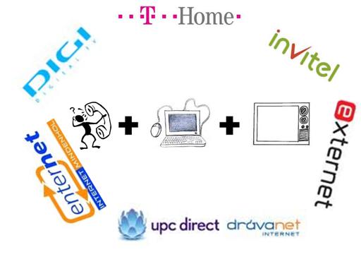 Tv+internet+telefon! melyik csomag? melyik szolgáltató?