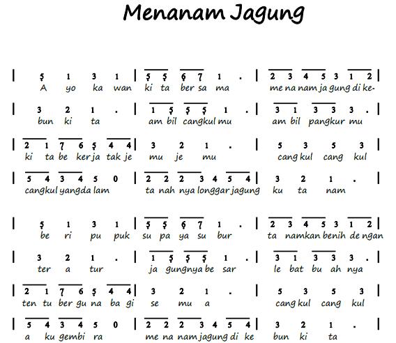 Download Mp3 Lagu Via Vallen Meraih Bintang Asian Games 2018: Not Angka Pianika Lagu Menanam Jagung