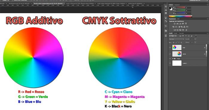 Guida completa sui canali e lo spazio colore - Corso di Photoshop CS6 - Lezione 28