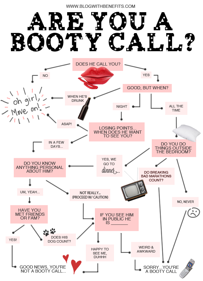How to tell you're a booty call...