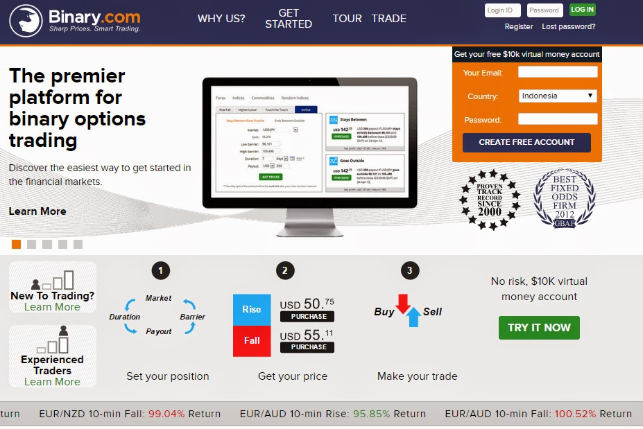 Binary options d forex trader indonesia