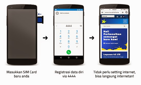 Tips, setting internet xl di android, setting internet xl di hp, setting internet xl di modem, setting internet xl di iphone, cara setting internet xl di hp samsung, cara setting internet xl di modem zte