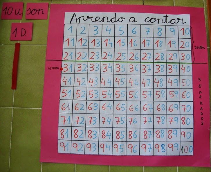 http://cplosangeles.juntaextremadura.net/web/edilim/curso_2/matematicas/numeros01/numeros01.html