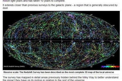 3D宇宙圖