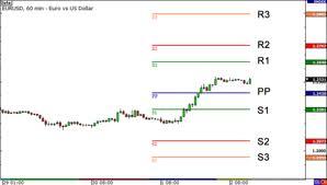Aga system trading