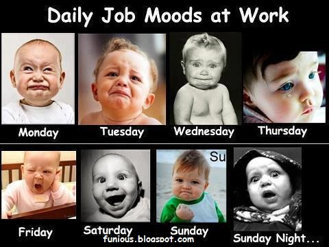 Moods at job