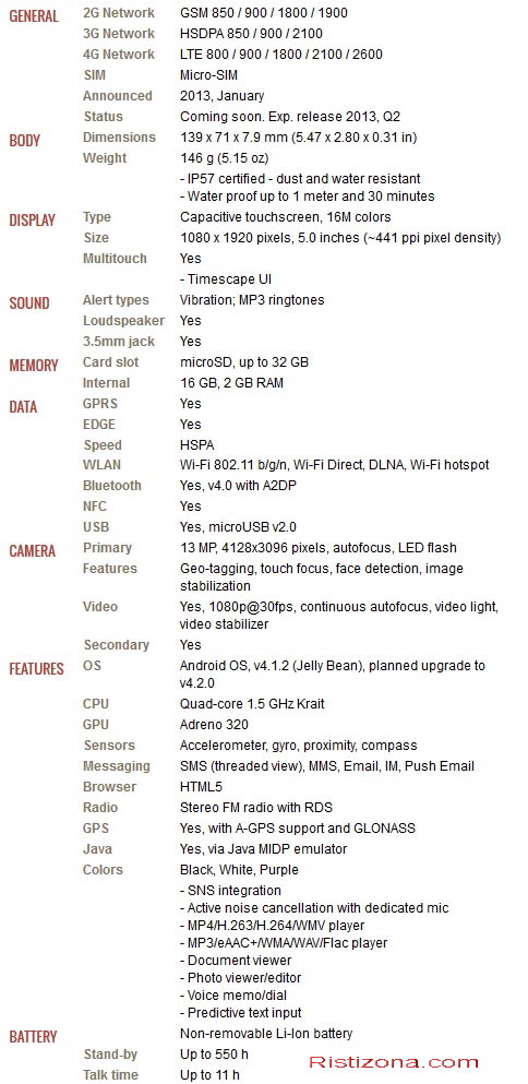 Spesifikasi Sony Xperia Z