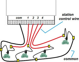 Lawn Sprinkler System Wiring Diagram on Parallel Wiring Diagram