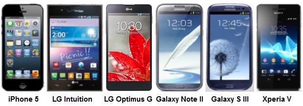 daftar smartphone terbaik