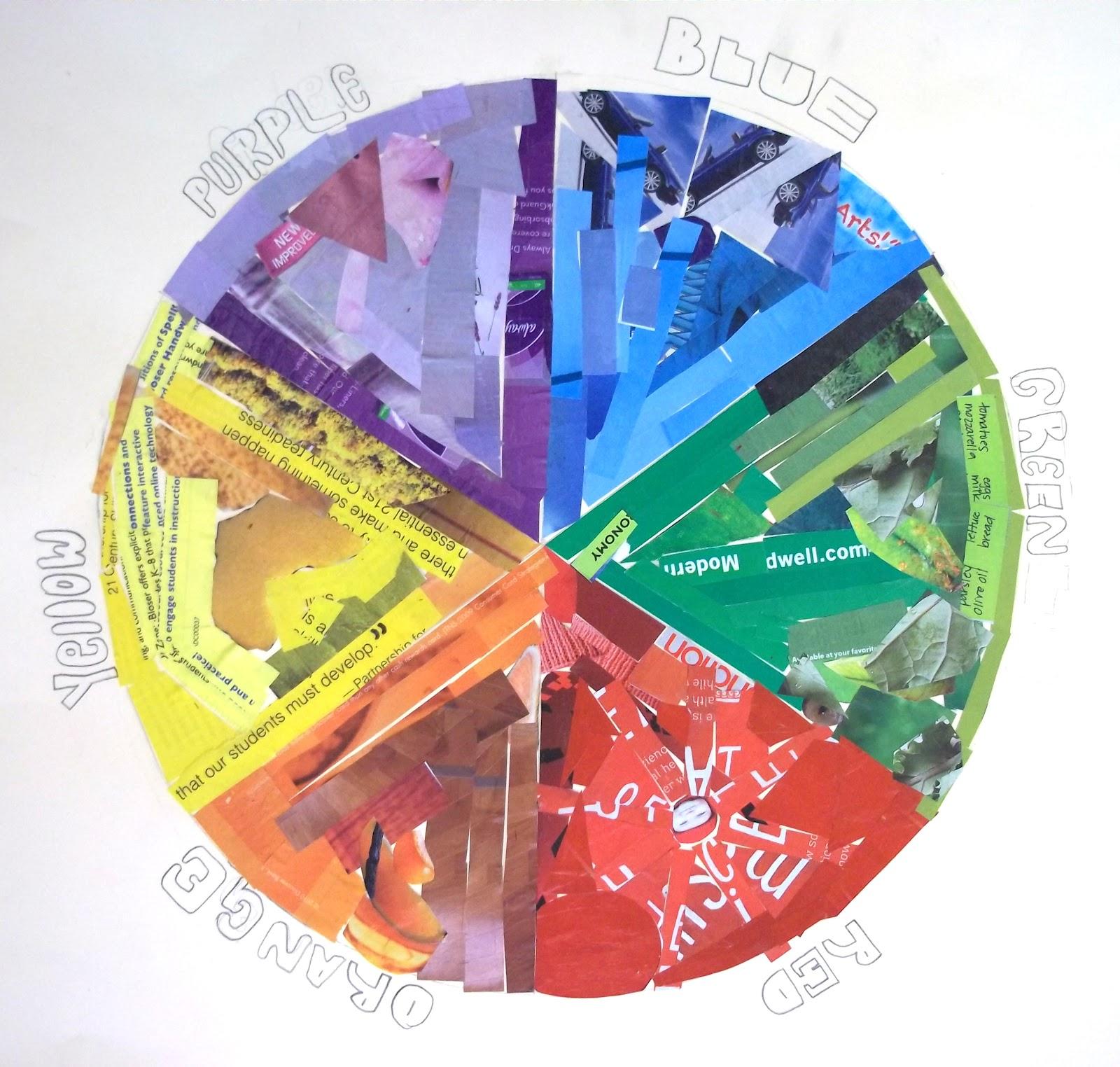 Color wheel online - Labels 6th Grade