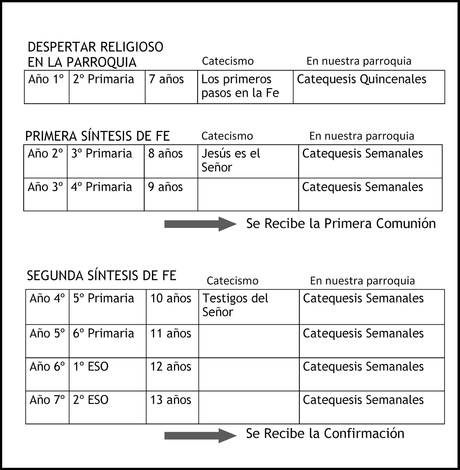 Parroquia de Santa María de la Asunción: Plazo de inscripción para ...