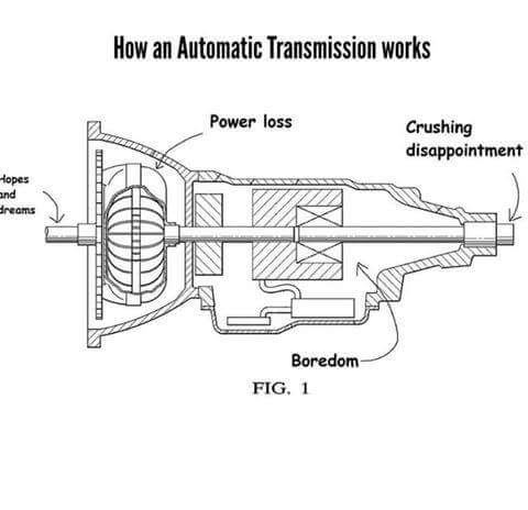 11127046_10153694435107313_1150169704_n meme how automatic transmission works