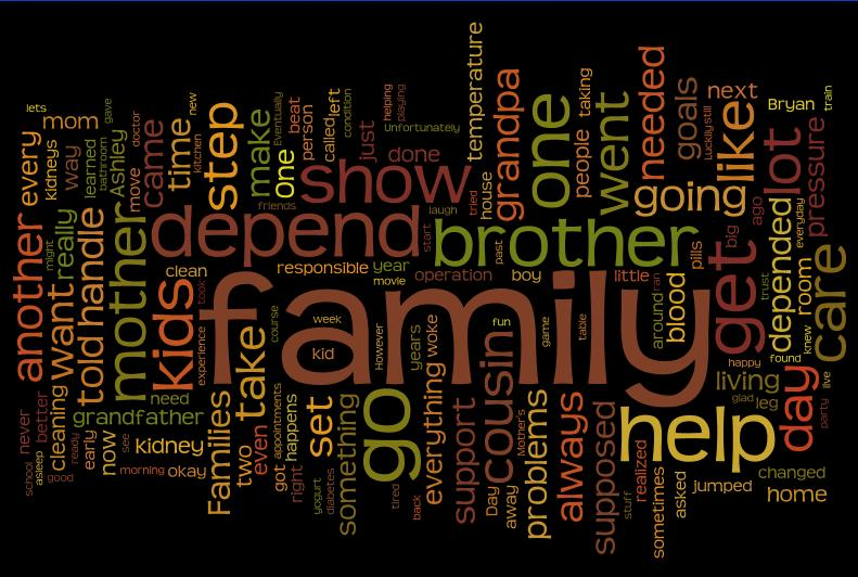 what does family means to you essay Browse and read what does family mean to you essay what does family mean to you essay bring home now the book enpdfd what does family mean to you essay to be your.