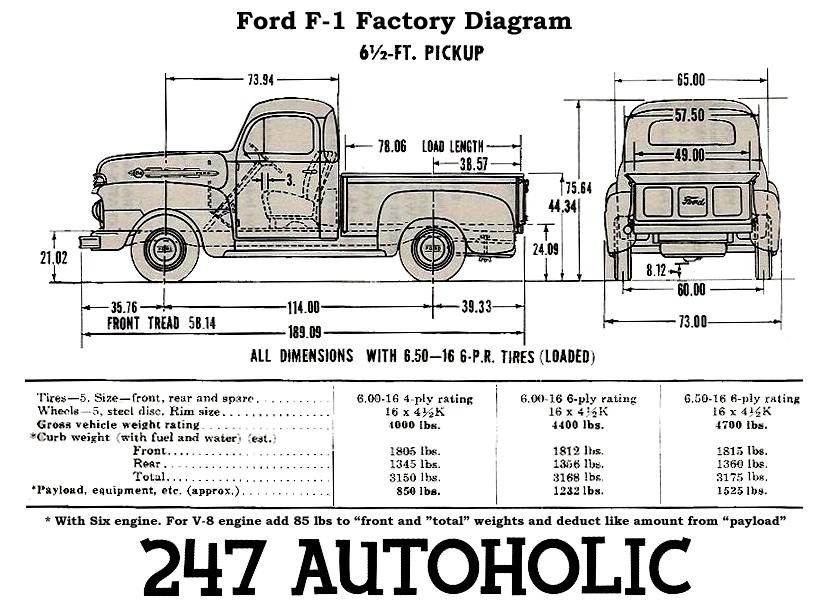 247 AUTOHOLIC: F1 Blueprint...