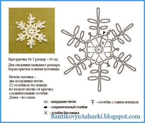 Елка из снежинок крючком схемы