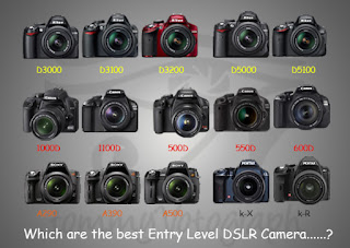 Canon, digital camera, entry level Digital SLR camera, full frame camera, lens, Nikon, Olympus, Panasonic, Pentax, Sigma, tripod,