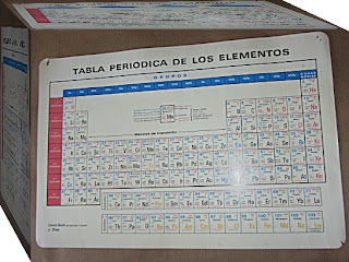 Tabla periodica en fisica choice image periodic table and sample rin tin tin y juguetes antiguos libros del antiguo bachillerato quien no se acuerda la tabla urtaz Image collections