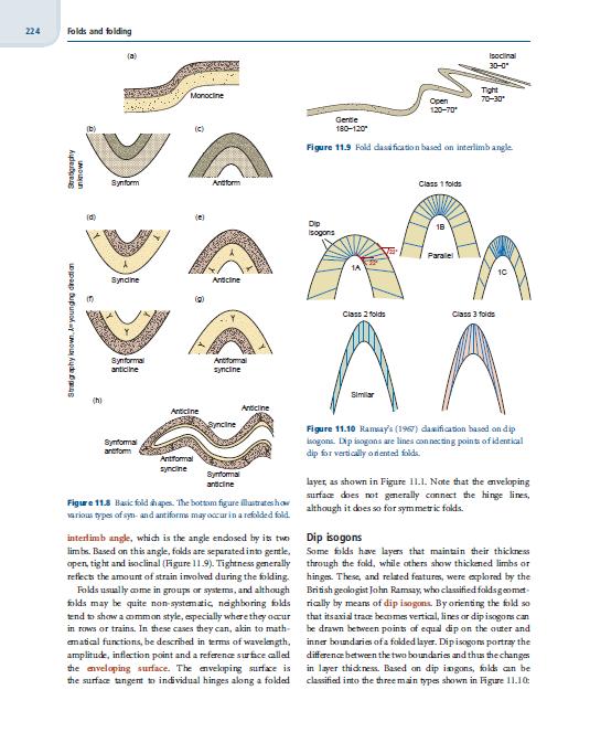 block diagram geology – the wiring diagram – readingrat, Wiring block