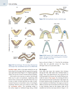 Haakon Fossen, Structural Geology