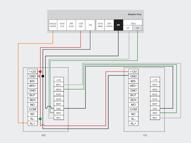 adaptec plus, h2i, access control, fingerprint door locks, biometrics, pairing